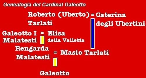 http://www.geocities.ws/riministoria/cardgaleotto/genealogiamemoria2015.jpg