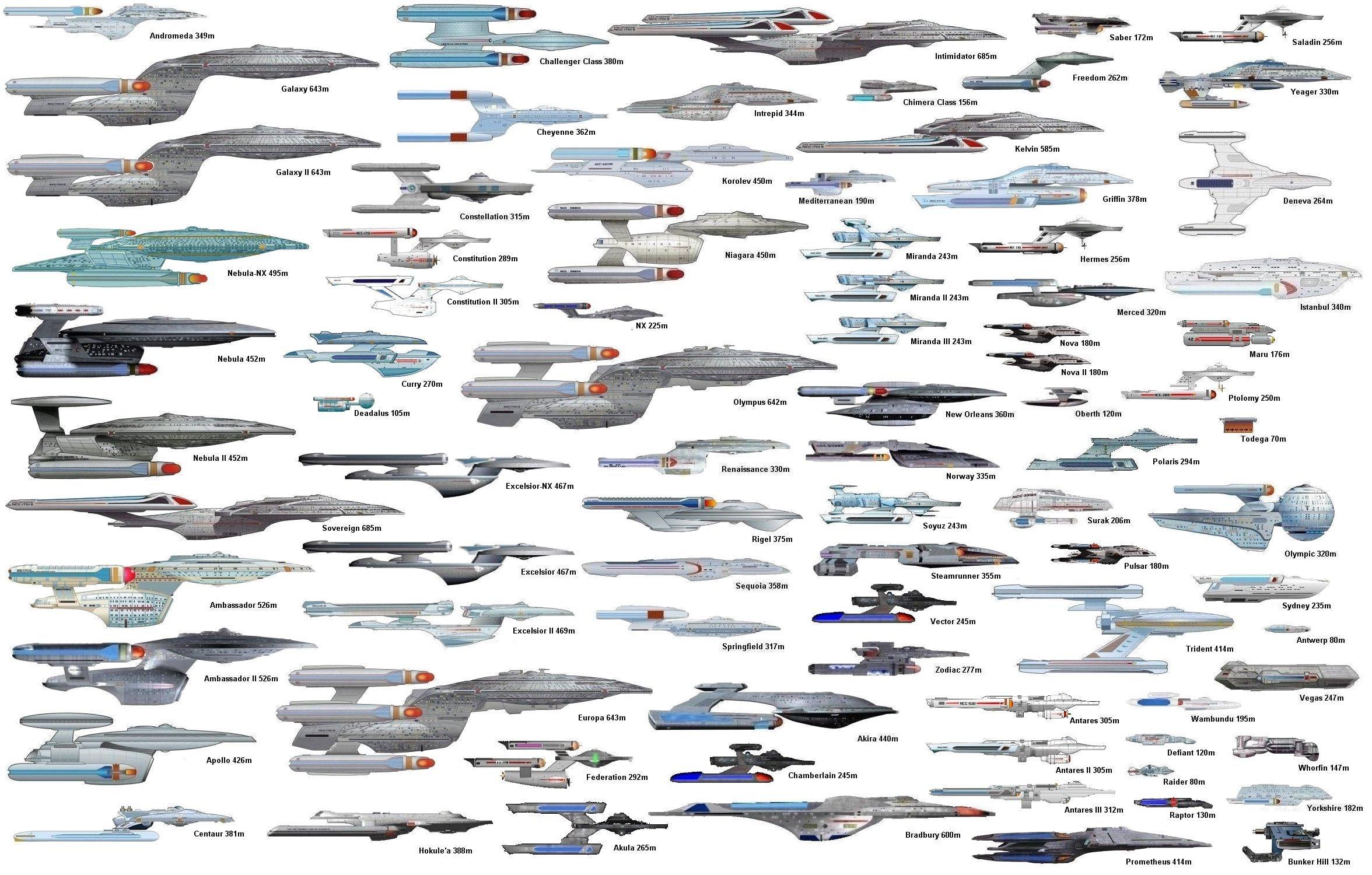 star scale comparison - photo #35