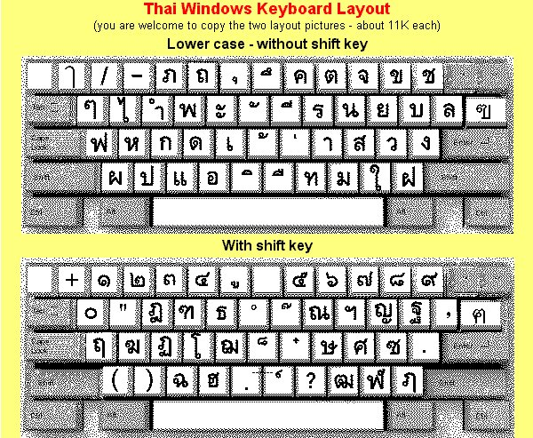 reading and writing thai in english versions of windows 95 98 and win me. Black Bedroom Furniture Sets. Home Design Ideas