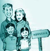Contoh ayat : faizal dan keluarganya akan ber alih angin ke indonesia