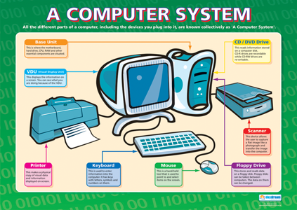 BTEC LEVEL 3 Unit 2 Computer systems