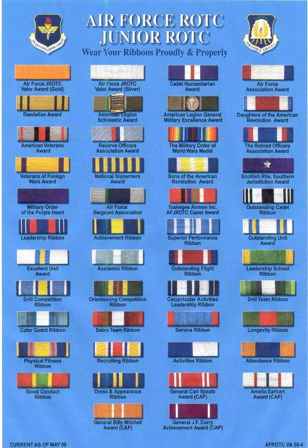 Afrotc Ribbons Chart Talatsimapco