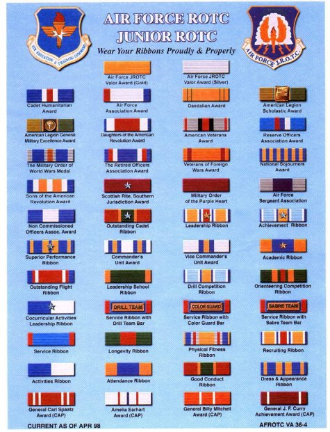Image gallery afrotc ribbons for Air force decoration chart