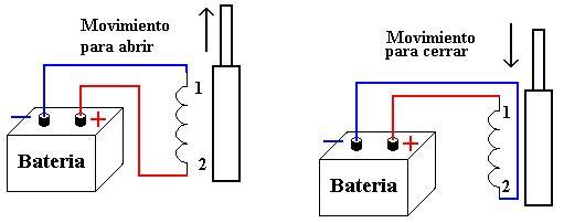 Circuito Levanta Vidrios Electricos : Index of torniscon seguros