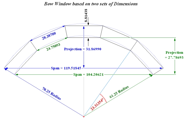 Roof framing diagram roof truss diagram elsavadorla for Bow window construction detail