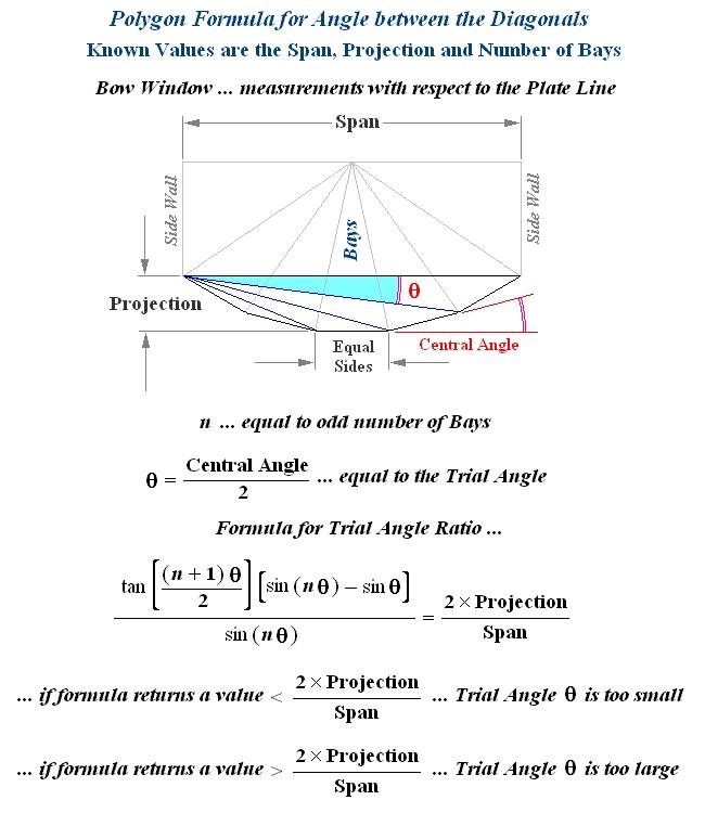 Formula for Bow Window Polygon Diagonal Angle