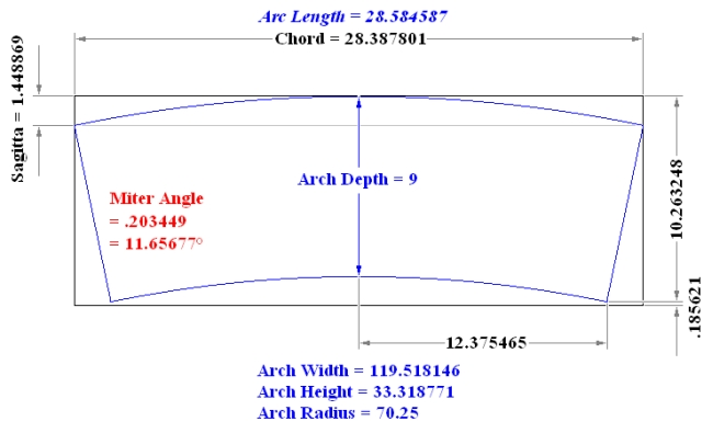 how to find angle from radius and arc lenggth
