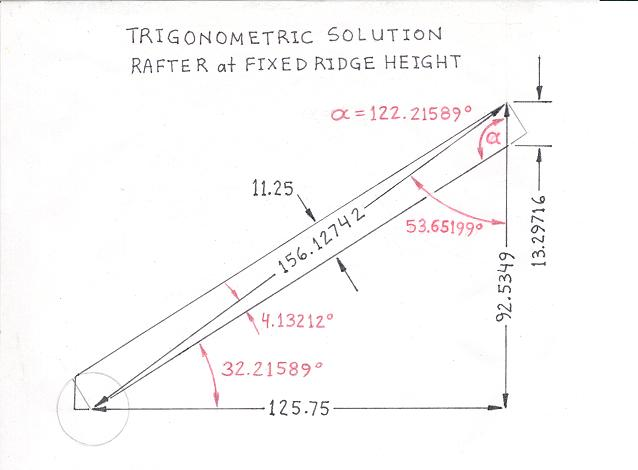 Solutions To Rafter At Fixed Ridge Line Example Calculations