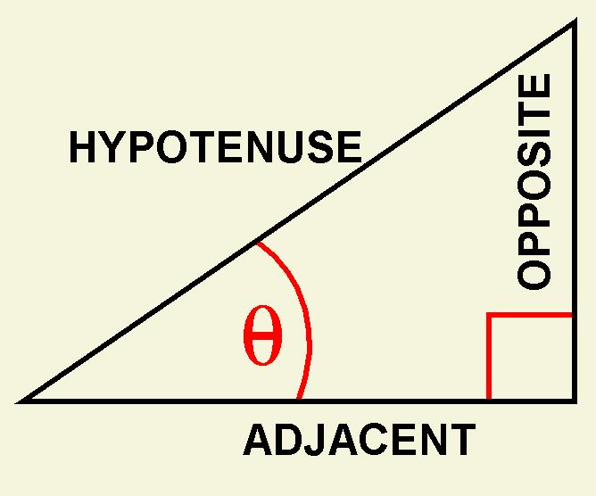 The gallery for --> Right Angled Triangle Hypotenuse