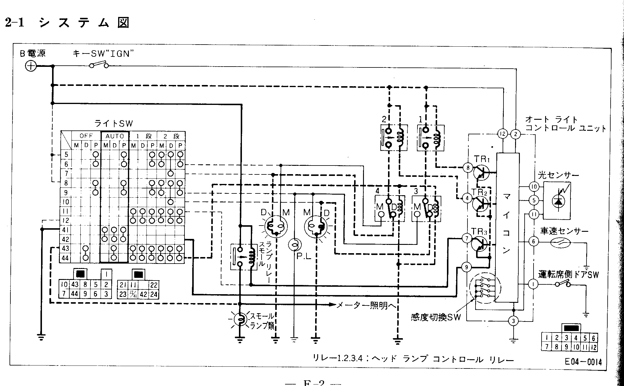1993 300zx Engine Wiring Diagram Diagrams Nissan Lights Turbo 1990 1986