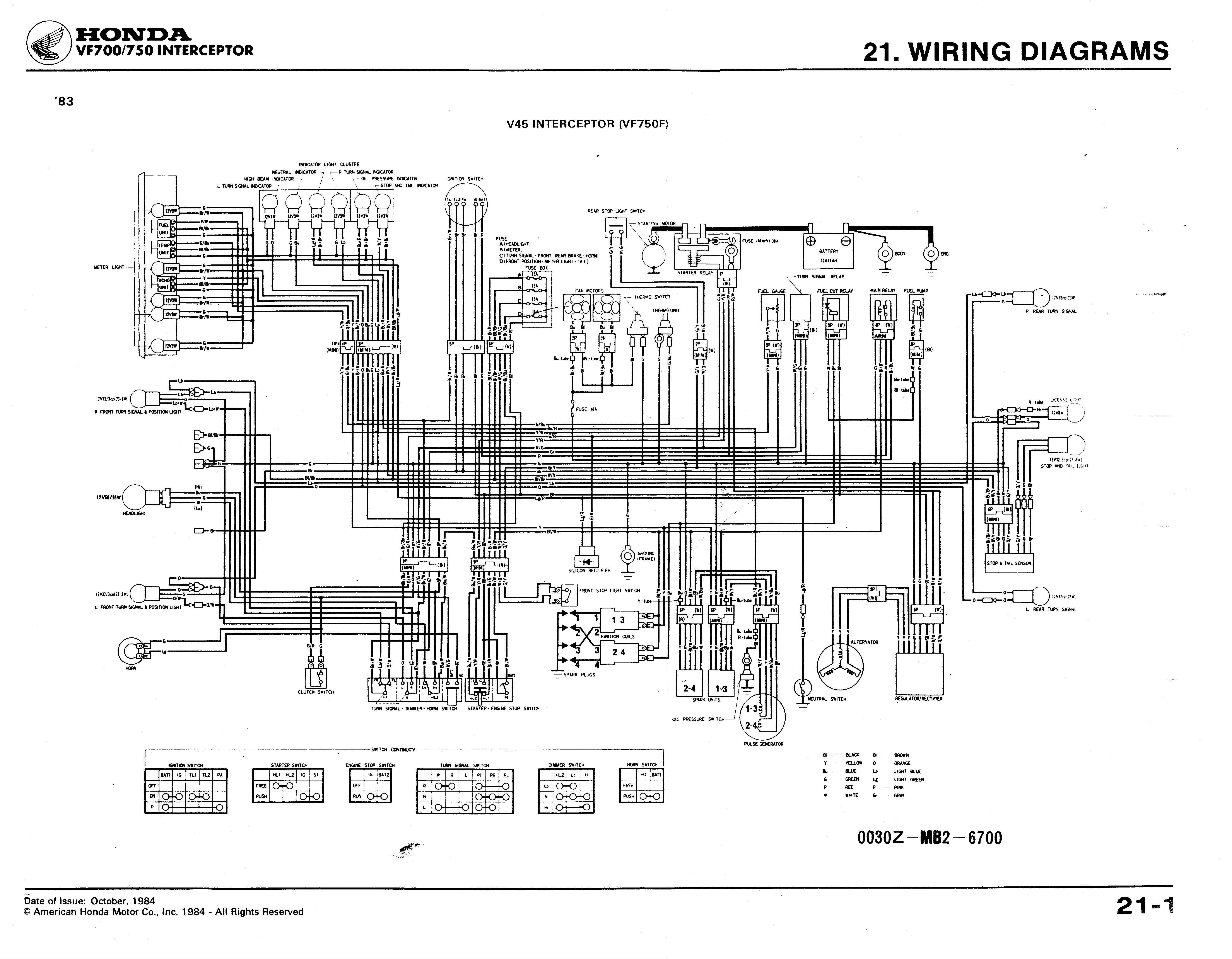 Wire Diagram 1985 Yamaha Virago Simple Guide About Wiring 1983 Honda C70 Diagrams