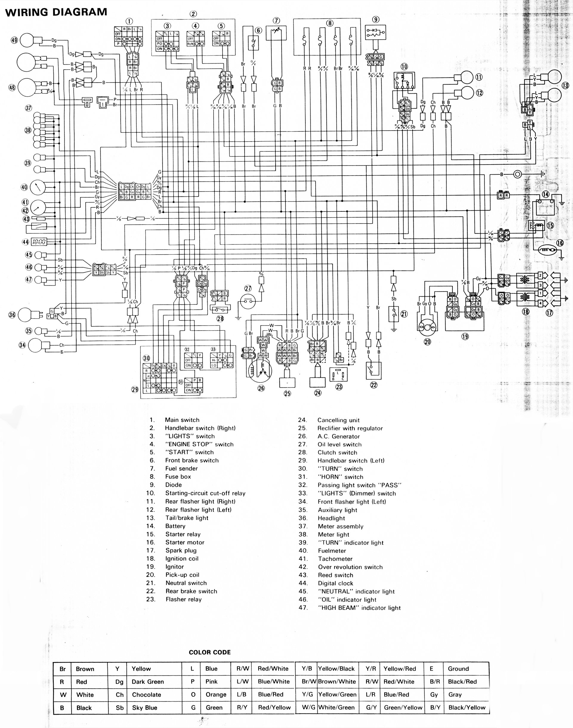 Xj 600 Wiring Diagram Great Design Of 1993 Honda Motorcycle Free Image About 1983 Yamaha 750 Wire Engine Xj600