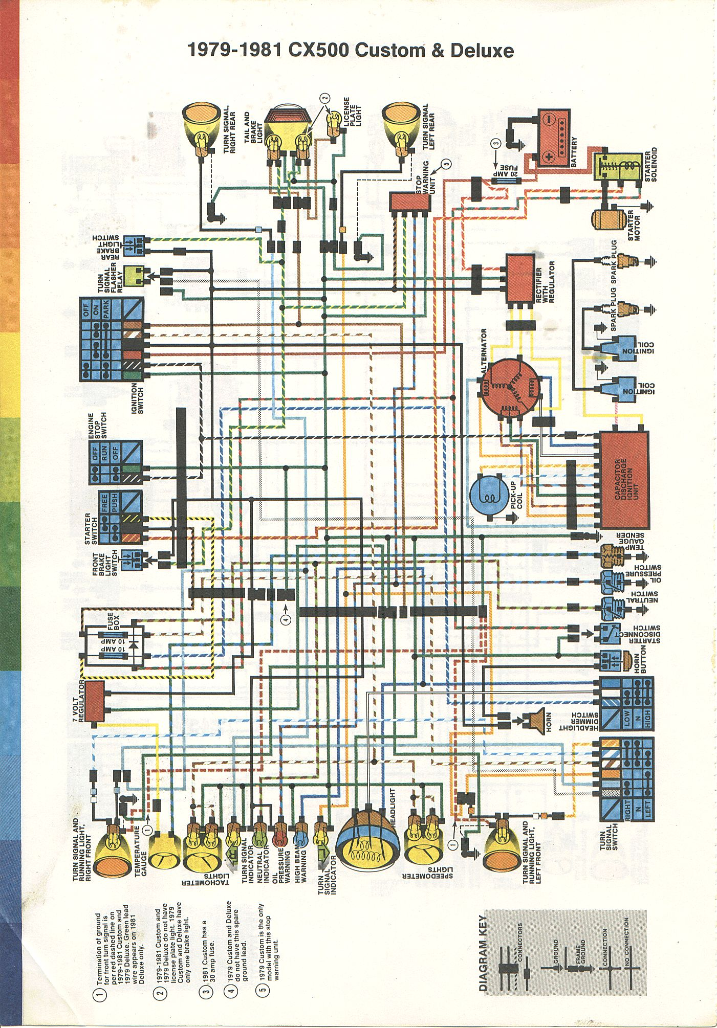 Honda Cx500 Wiring Diagram Another Blog About 1980 Kz1000 Color Free Engine Image 1978